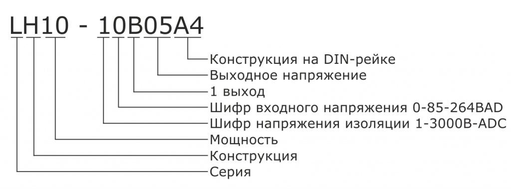 Расшифровка формулы заказа.jpg