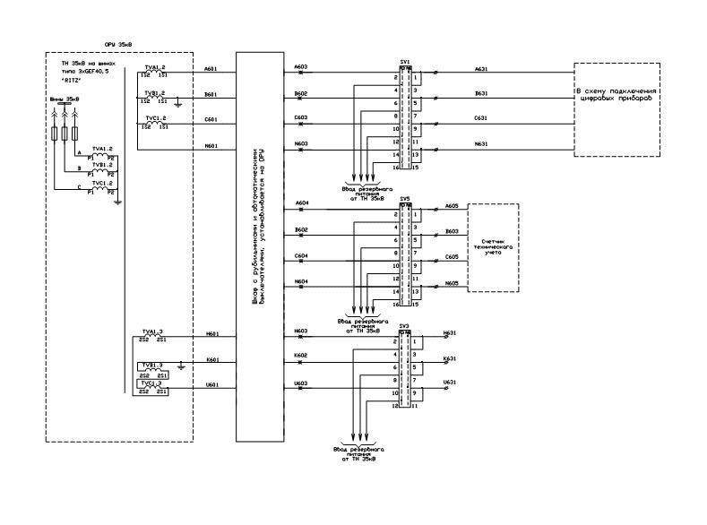 Рис.1. Схема организации цепей